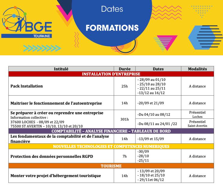 Dates de formations septembre 2021