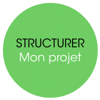 Structurer mon projet
